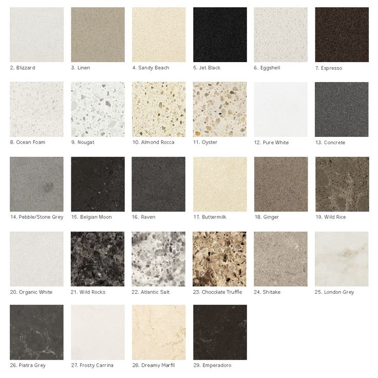 Granite Countertops Ikea How Much Are