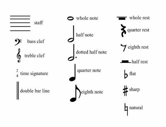 Image result for music    symbols    and meanings   Sheet music piano in 2019   Music    symbols     Music