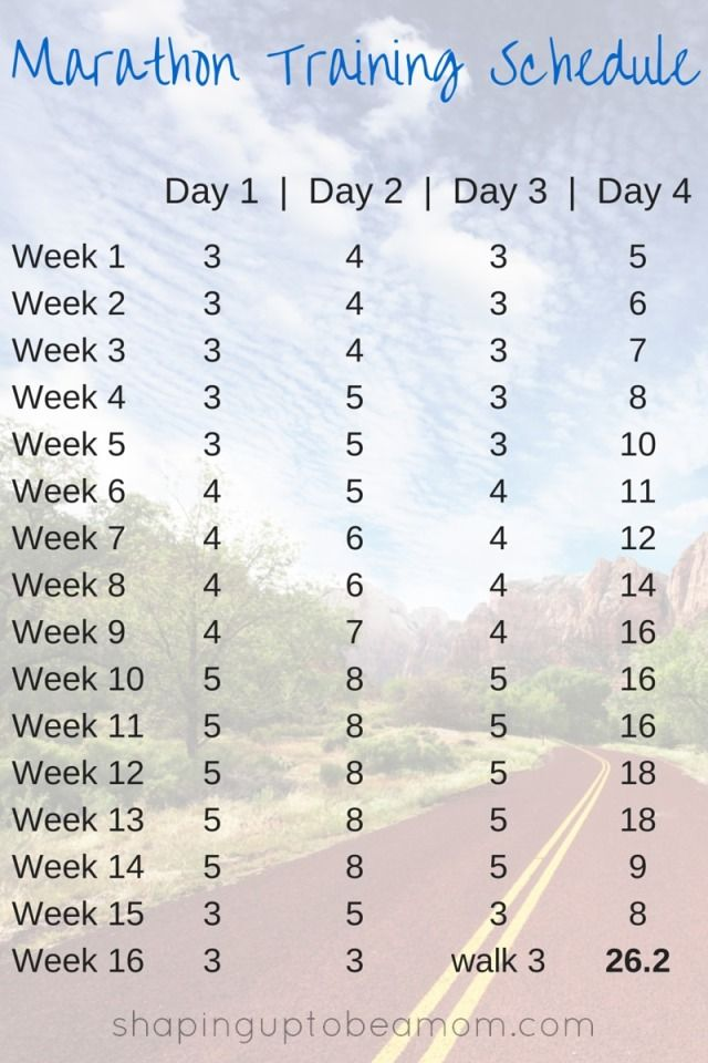 Marathon Training Schedule - Shaping Up To Be A Mom