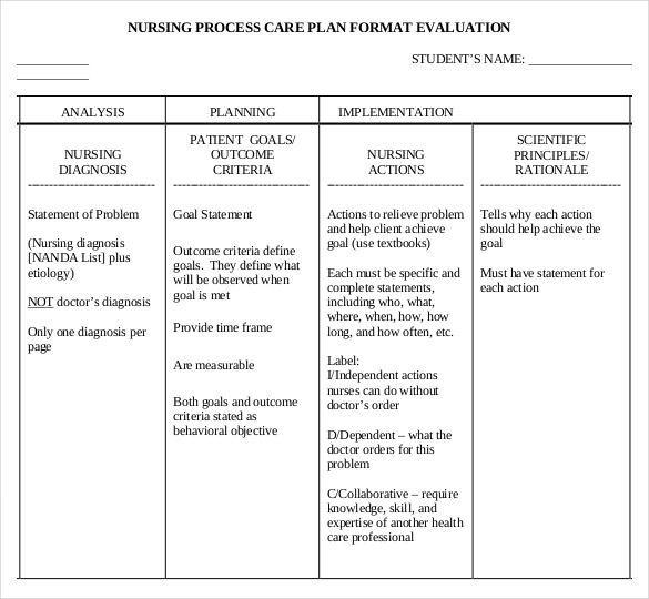 Care Plan Template Nursing Care Plan