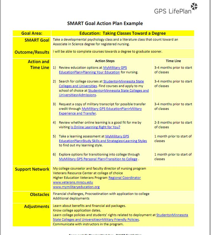 Smart Objectives Template    Smart Goals  Walking Through
