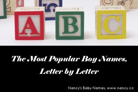 What's the top C-name for baby boys right now? How about the top Z-name? Here are the most popular boy names within letter groupings. #babynames