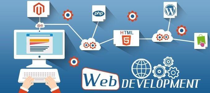 Best Web Development Company Usa Website Design Services Usa Web Development Web Development Projects Website Design Services