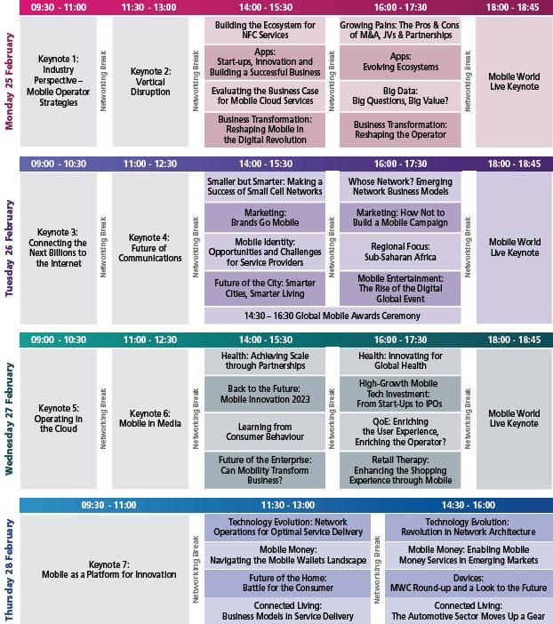 Mobile World Congress Barcelona 2013 Schedule