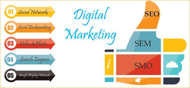 We are living in a world of internet age. Our gadgets such as laptops, mobiles tablets are our medium of digital. India itself has 1 billion internet users. Today, Digital Marketing Professional Company in India are making big and occupying a major space. http://www.creationinfoways.com/digital-marketing-services.html