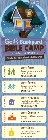 God's Backyard Bible Camp ... Theme Chart