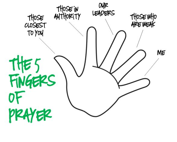 This is a picture of Unusual Five Finger Prayer Printable