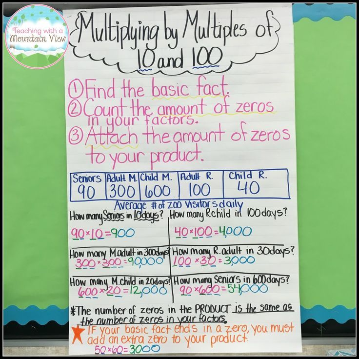 Multiplying by Multiples of 10 and 100 Anchor Chart