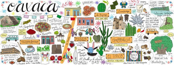They Draw & Travel   Oaxaca