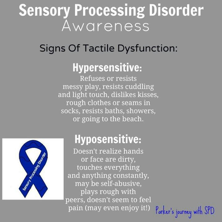 sensory dysfunctions These are problems with sensory integration, as the nervous system has difficulty receiving, filtering, organizing and making use of sensory information, commonly known as sensory integration dysfunction sensory integration involves various systems in our bodies: • the vestibular system responds to movement and.