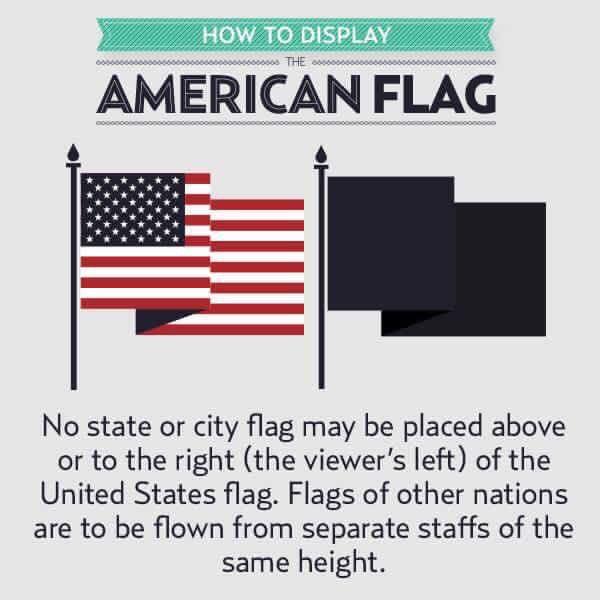 72022ec6627bf4fb96b33ba2f9c6da0f american flag etiquette the americans 1434 best freedom ain't free images on pinterest american pride