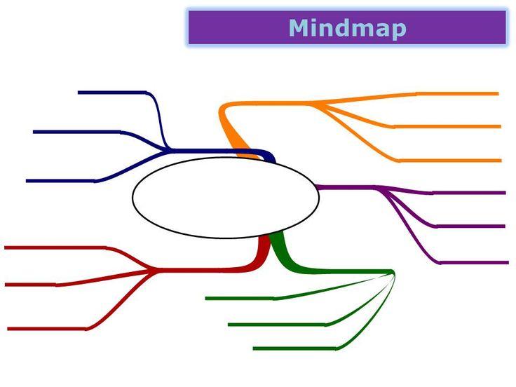 Systeemdenken: zien van relaties en samenhang