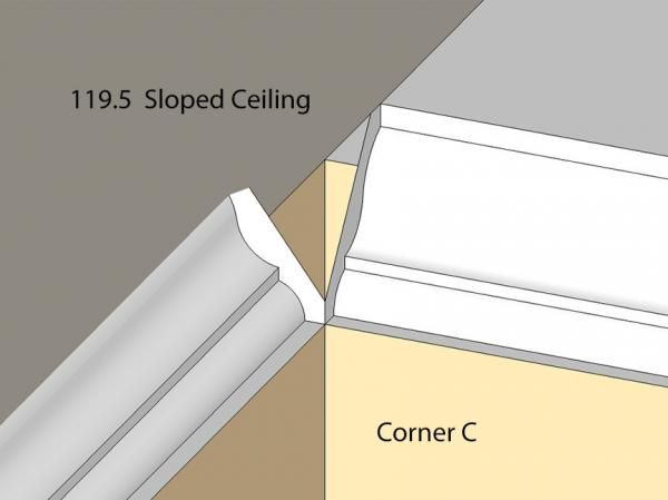Crown Moulding On A Sloped Ceiling