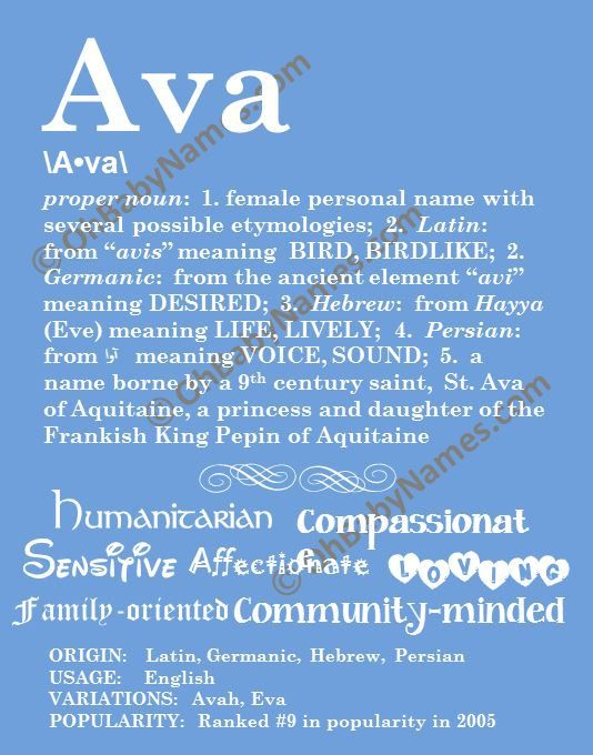 AVA Personalized Name Print Typography By OhBabyNames 2000