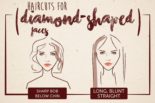 haircuts for certain face shapes 25 best ideas about shapes on 5415 | 720379ed797a1a878b7eb8993b0adfe1 haircuts for diamond face shape diamond face shape hairstyles
