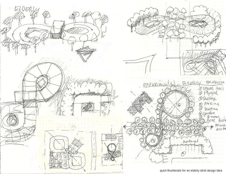 17 best Presenting Ideas - LANDSCAPE DESIGN images on Pinterest ...