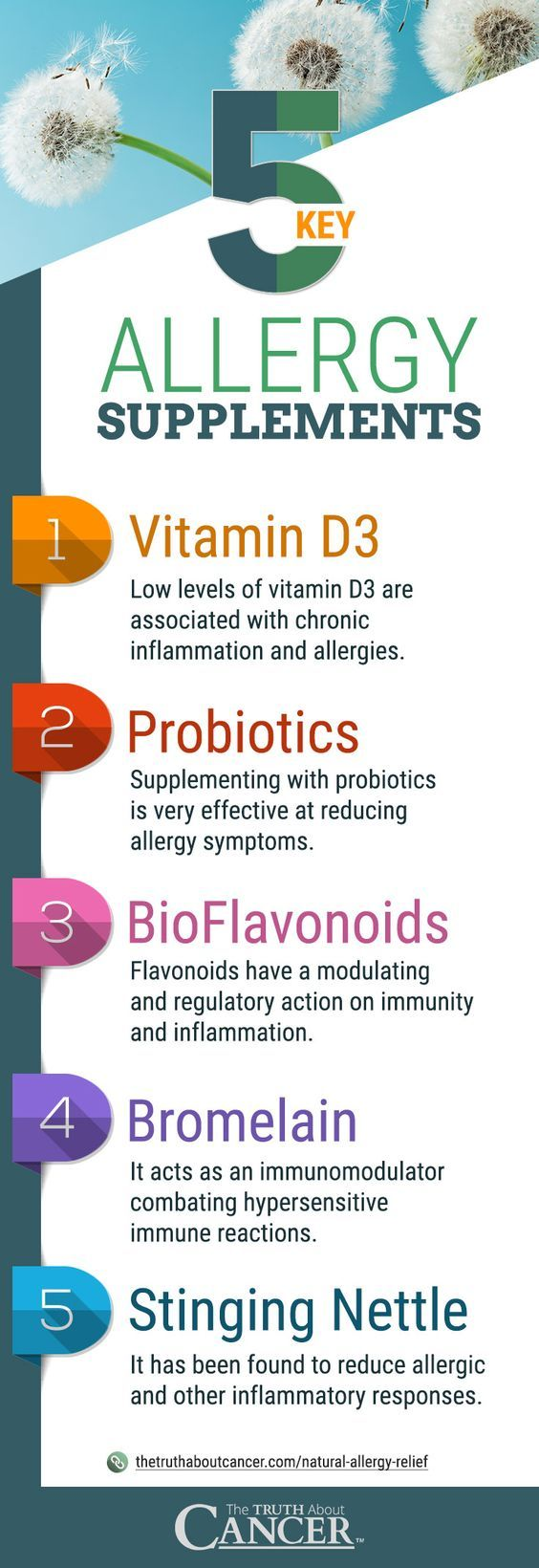 How do you fight allergies naturally? An allergic reaction occurs because the person's immune system treats the pollen as an invader & responds by producing large amounts of antibodies. Here are 5 key allergy supplements: Vitamin D3, Probiotics, BioFlavonoids,  Bromelain, & Stinging Nettle. Click through to read more as Dr. David Jockers also explains the 3 immune system issues that can lead to seasonal allergies & 8 practical lifestyle tips to reduce symptoms of seasonal allergies.