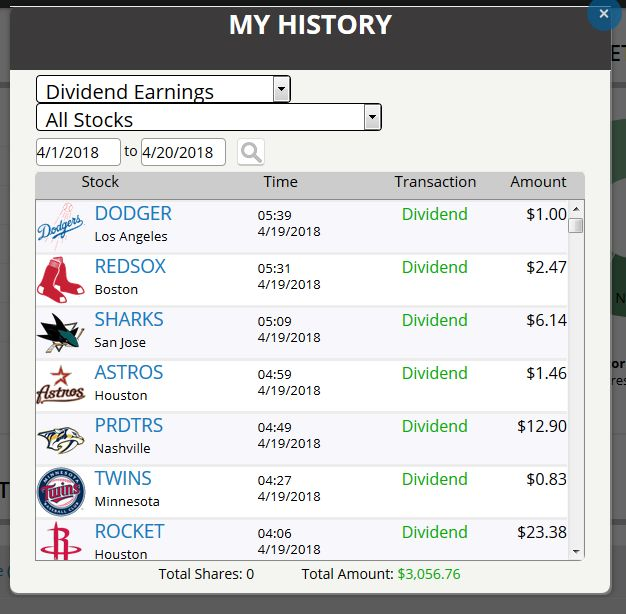 April Dividends reached $3,000 in my account. MLB under way, NBA and NHL playoffs contributing.