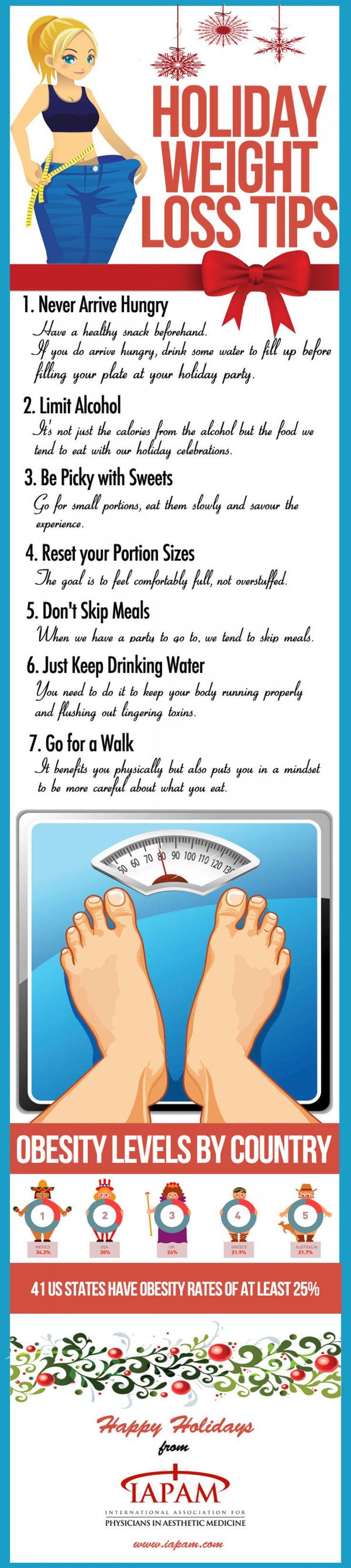 Holiday Weight Loss tips diet dietplan dietprogram food foods weightloss …