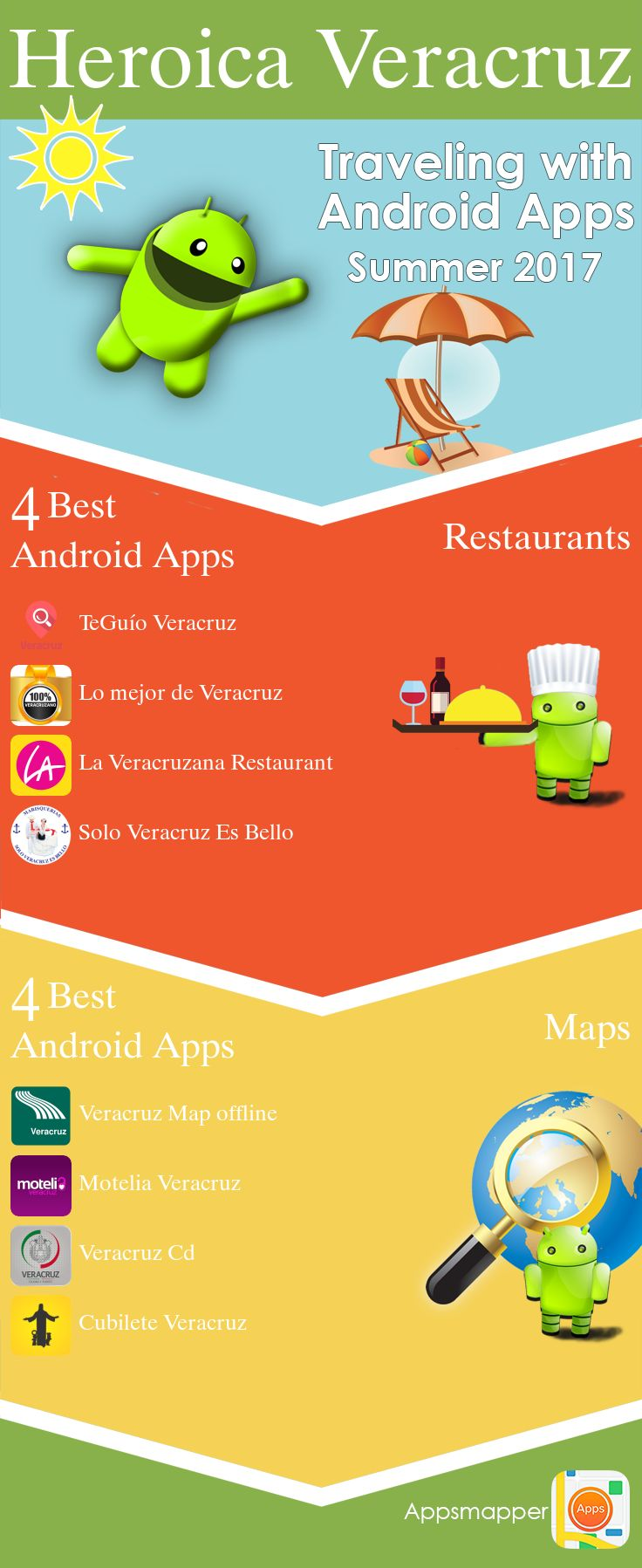 Heroica Veracruz Android apps: Travel Guides, Maps, Transportation, Biking, Museums, Parking, Sport and apps for Students.