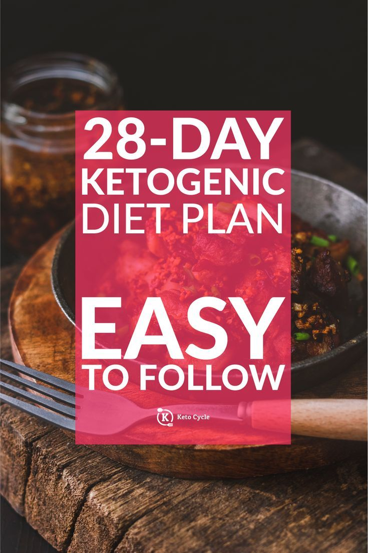 Turn Your Fats Into Fuel While Eating The Food You Love Complete The Quiz And Get Lifetime Access To Your Personalized Diet Keto Diet Meal Plan Keto Diet Diet