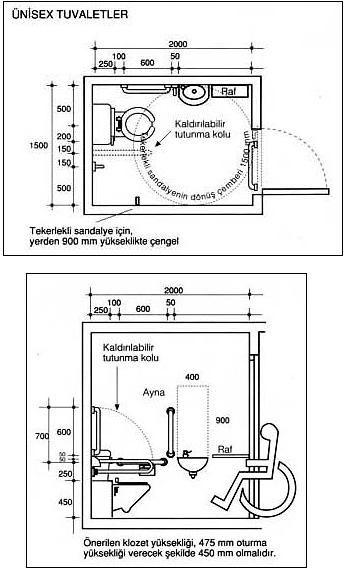 ENGELLİ TUVALETİ ( WC ) ÖLÇÜLERİ NEDİR...? VİTRİFİYELERİ & AKSESUARLARI | Ege Grup | Ankara Dekorasyon Şirketi