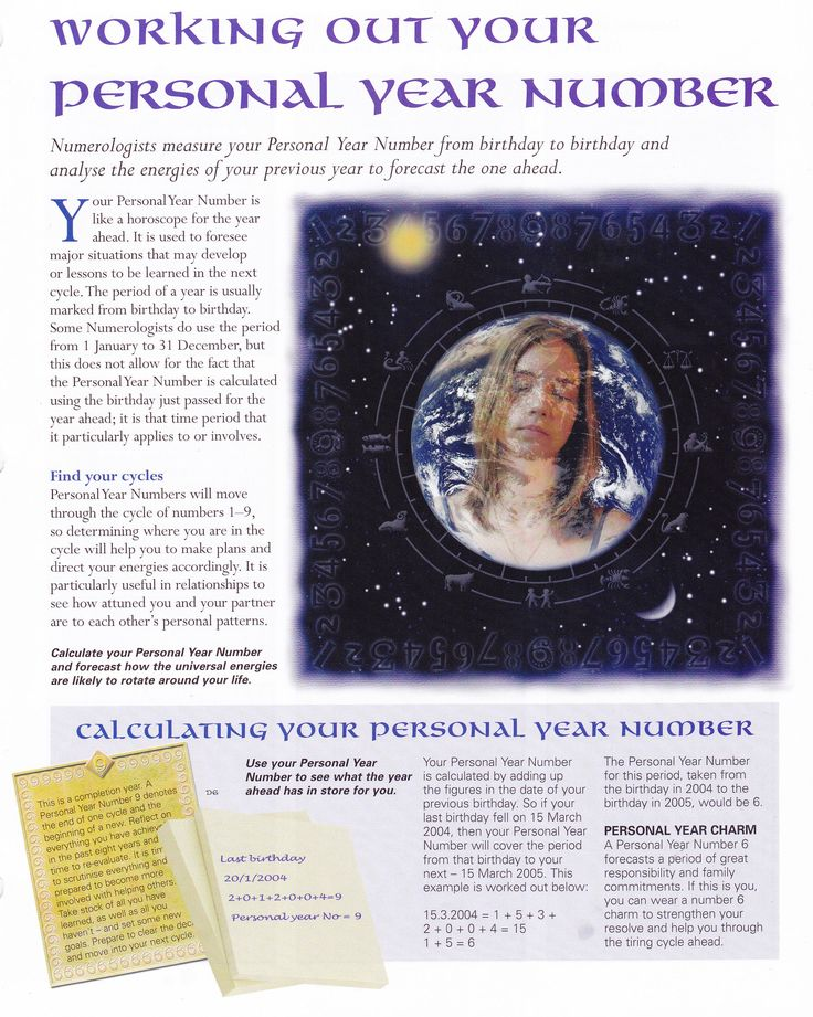 Numerology: Working Out Your Personal Year Number   #numerology