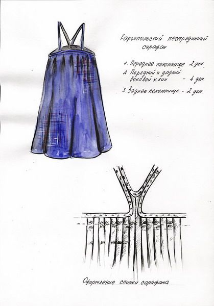 russian's apron like skirt (sarafan) goes over the smock and under the jacket: История красоты - Русский костюм. Сарафанный комплекс.