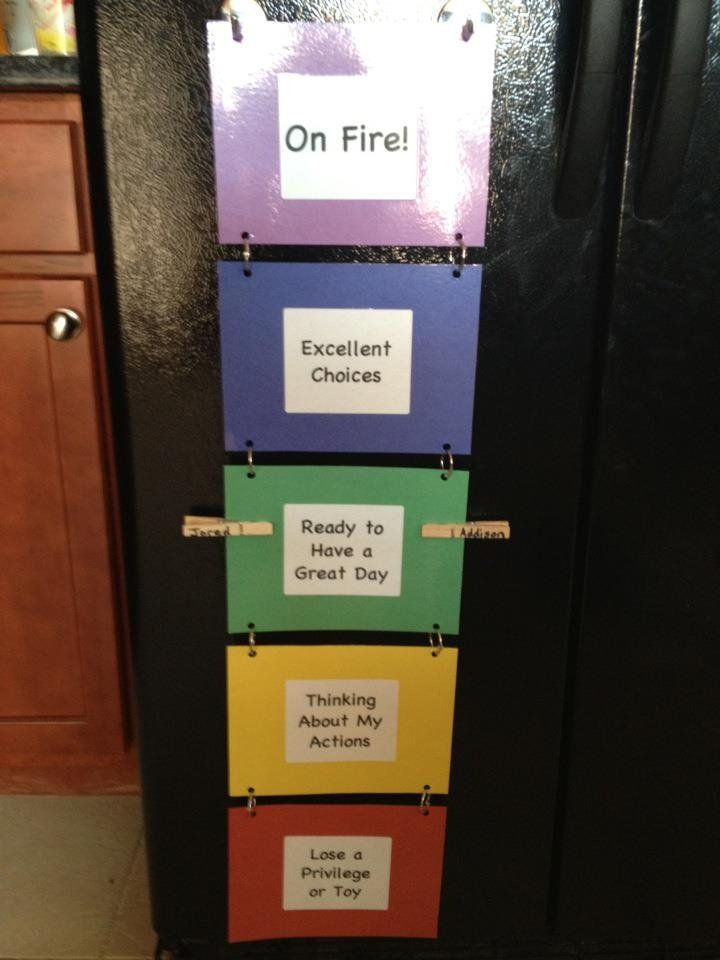 Good behavior chart for the little bits. Would be great to use different shapes and progression of rainbow colors (ROYGBIV) for each section and add visuals to represent behavior.