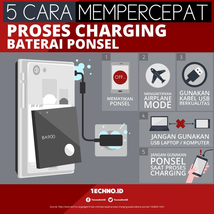5 Tips mempercepat proses charging baterai ponsel http://bit.ly/1OPnSPF