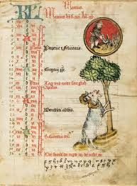 Znalezione obrazy dla zapytania Angels of Mars -Libro de Astromagia Biblioteca Vaticana ~13th century