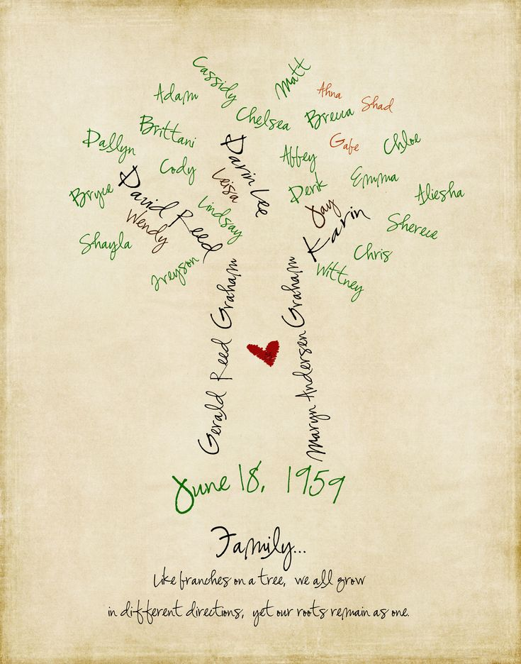 17 Best images about Family Tree on Pinterest | Irwin family ...