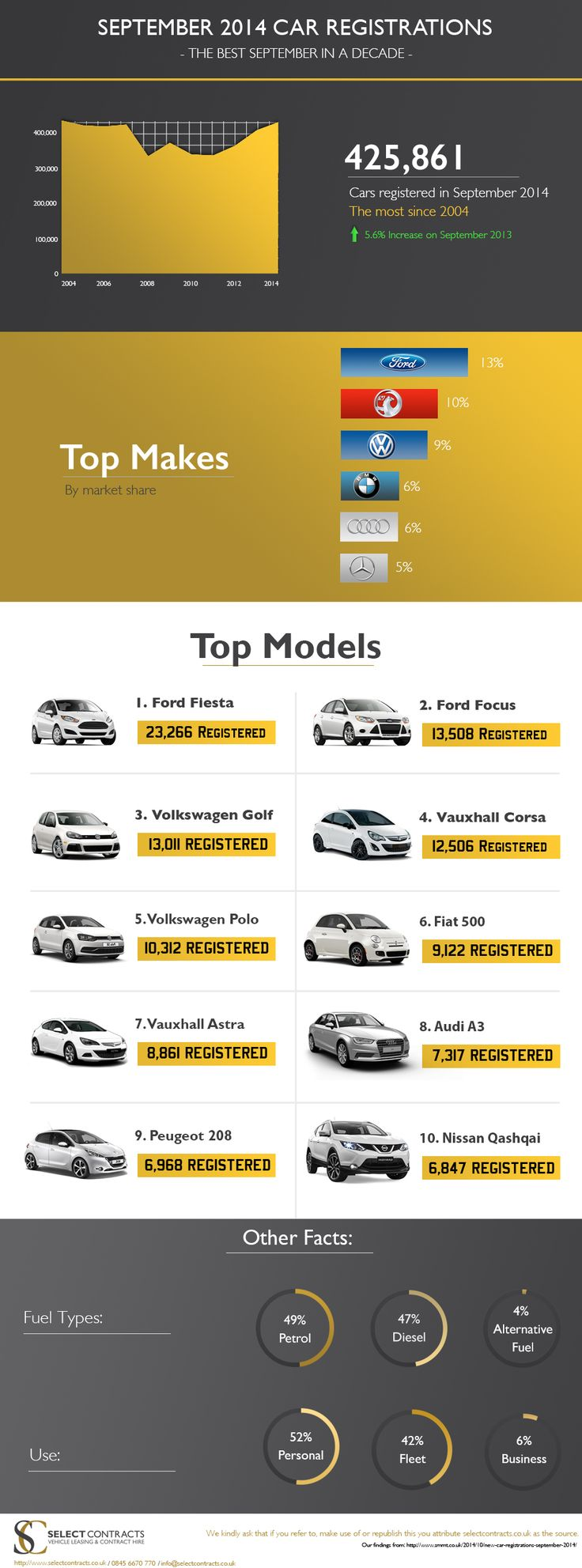 new car releases september 2014Die 25 besten Ideen zu Registration car auf Pinterest