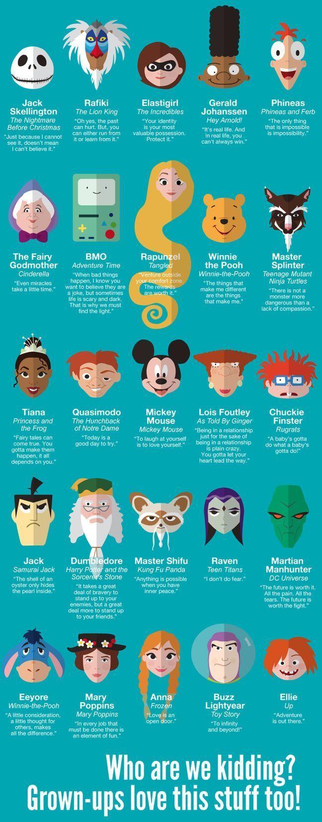 Wirklich Inspirierende Lebenszitate Aus Ihren Lieblings Comic Figuren Aus Ca Pin Blog Disney Quotes Disney Movie Quotes Popular Movie Quotes