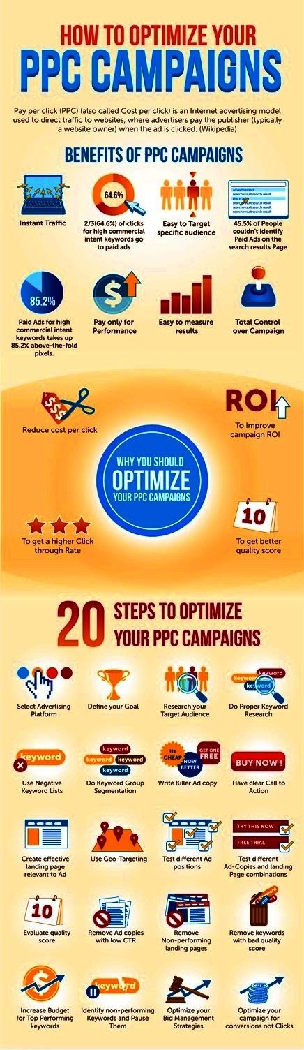 Pay-per-click advertising Pay-per-click (PPC) advertising and campaigns are the primary way of advertising on the internet. 20 steps to optimize your PPC compaigns.