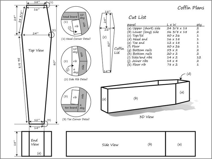 Building your own coffin (or casket) can be a rewarding experience. Use these plans to build your own coffin. This coffin can be used as a piece of furniture (coffee table, storage chest, or bookshelf). Perhaps you need to build a coffin for a stage prop or Halloween display. http://diycoffin.com/