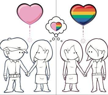 Bisexual clip art