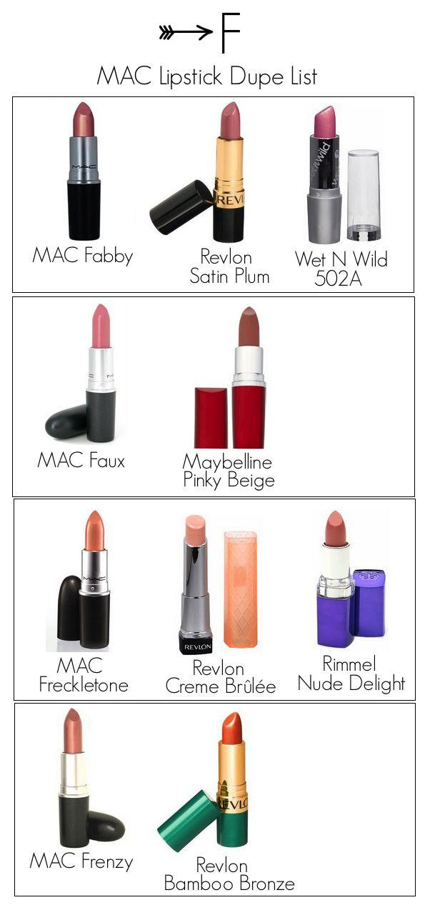 MAC Lipstick Dupes & Alternatives Series: MoneyCanBuyLipstick.com xo