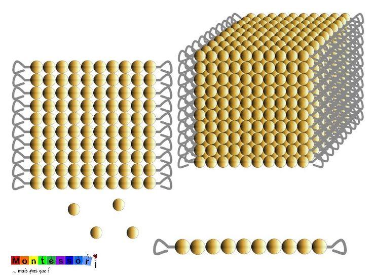Le système décimal en images