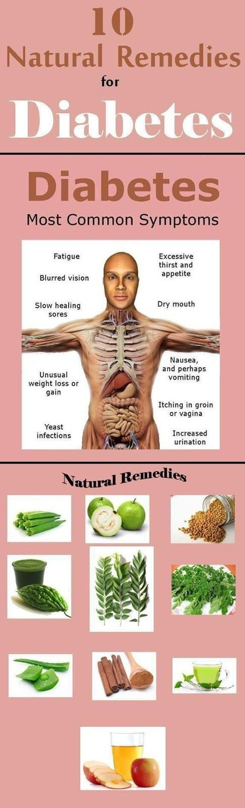 Top 10 Natural Remedies To Control Diabetes