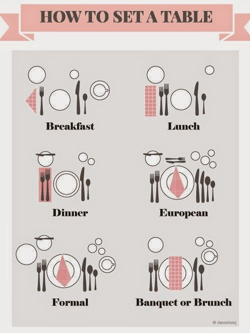 How To Set A Table And Other Etiquette Rules For The Modern Gal