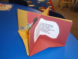 Creative book reports - Click image to find more Kids Pinterest pins