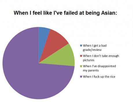 As an Asian I can relate...