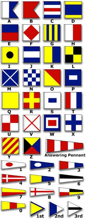 gonna need this nautical flag alphabet one day