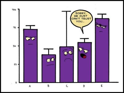 Best Czdruga Statistics And Data Analysis Nerdy Jokes