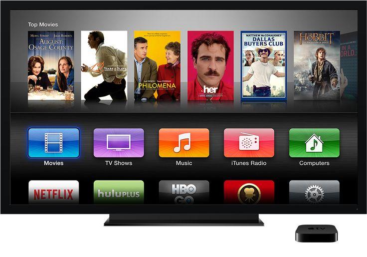 Apple TV - Soporte técnico de Apple