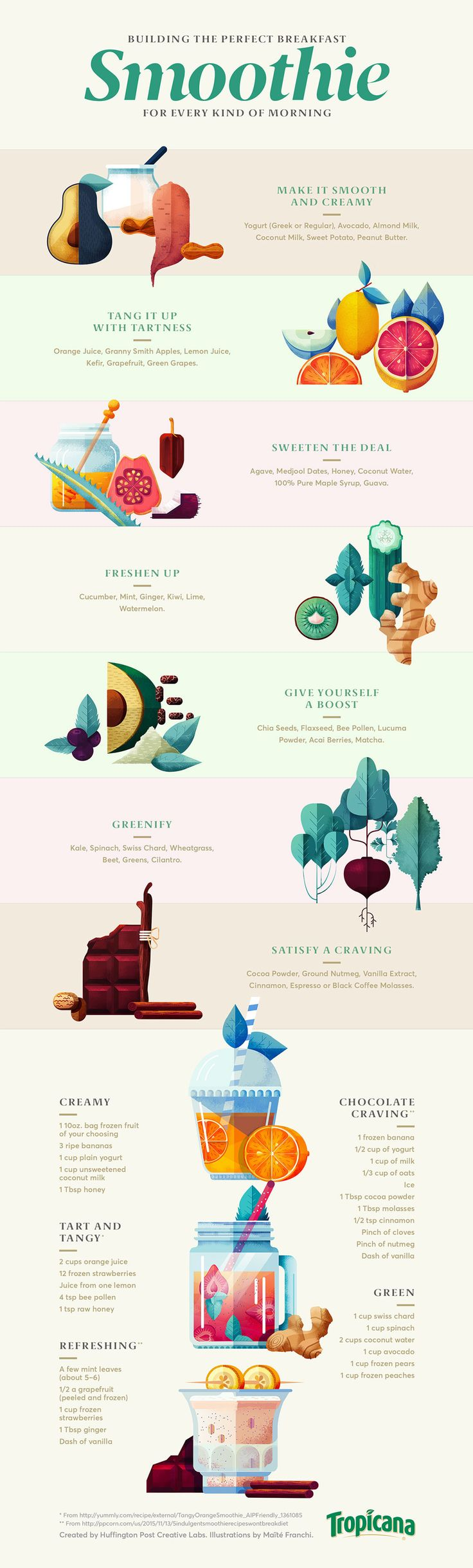 HuffPost x Smoothie on Behance