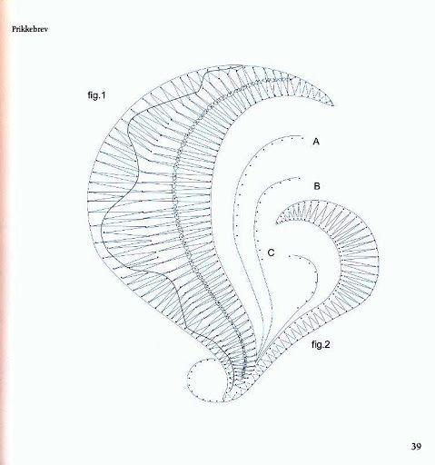 Moderne knipling - 8 Mb - isamamo - Picasa-Webalben