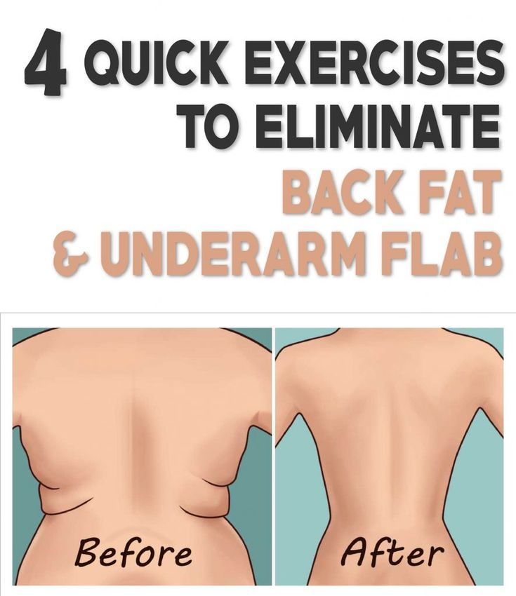 How To Lose The Fat On Your Back 30