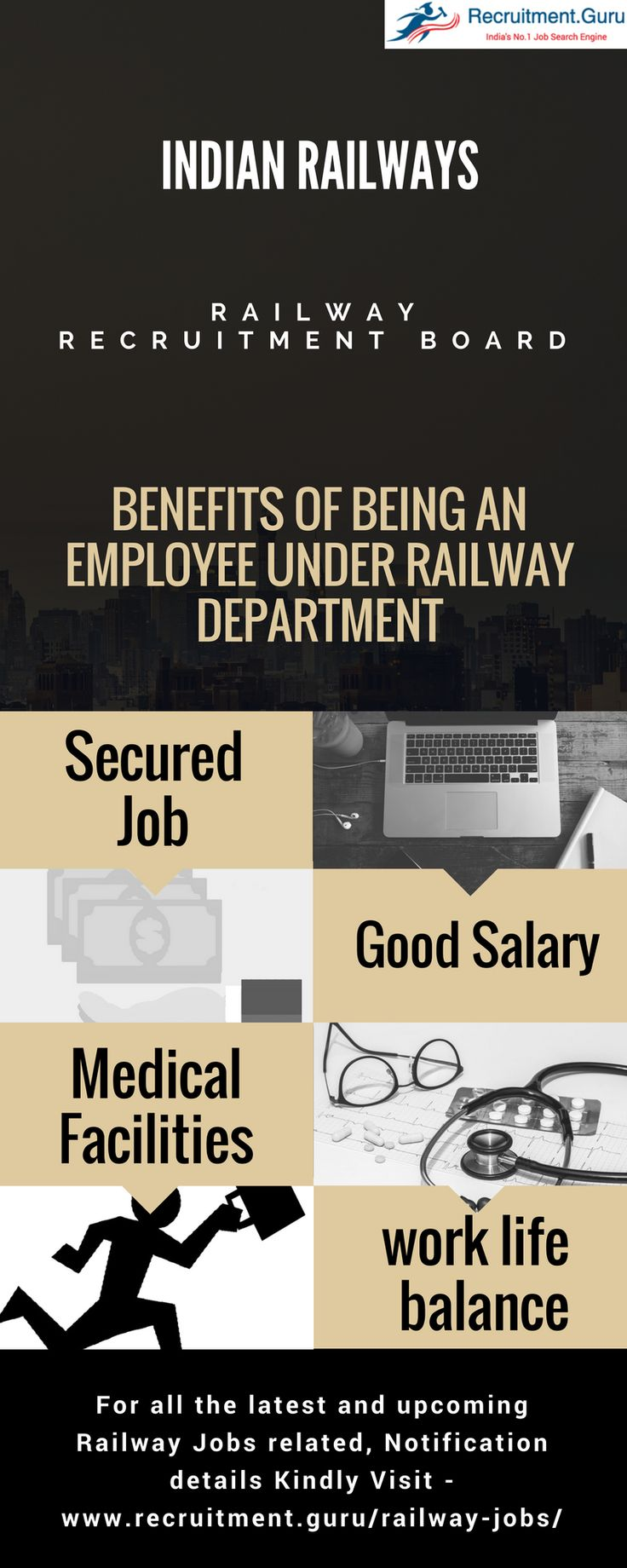 Many advantages of being a Railway Jobs Employee. Apply for the Railway  Recruitment in Indian